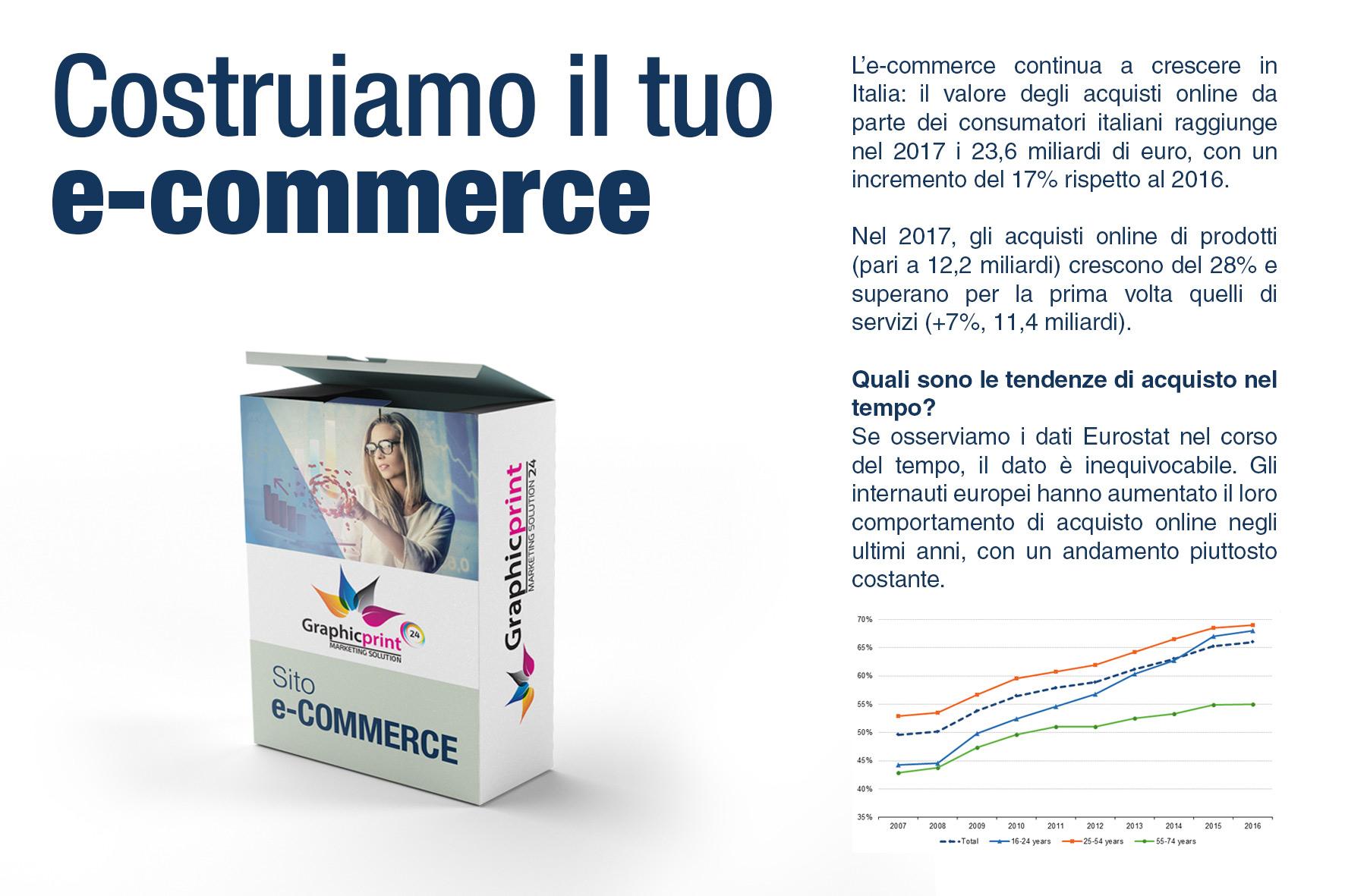 e-commerceok